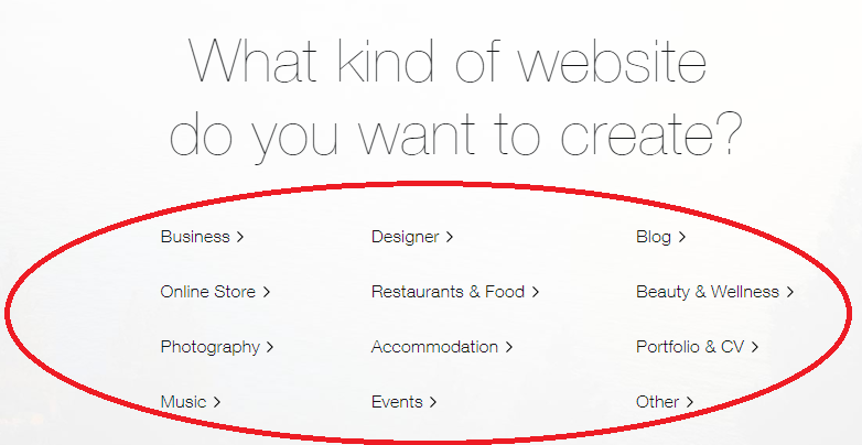 Choose a category that your target niche falls under