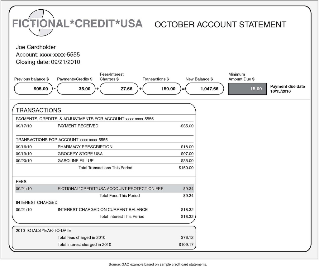 Fictional Credit Card Statement